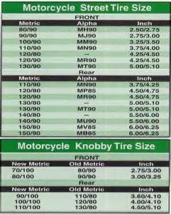 Car Tire To Motorcycle Conversion Motorcycle Tire Sizes Explained Motorcycle Wiring