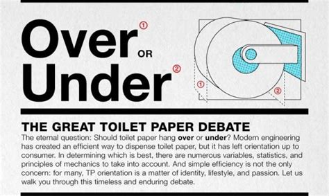 how to hang toilet paper the endless toilet paper debate izismile com