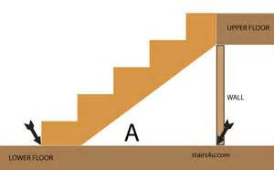 How To Measure And Cut Stair Stringers by How To Figure And Calculate Stair Stringer Lengths