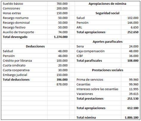 liquidacion prestaciones 2016 colombia liquidacion de nomina colombia 2016 nomina ejemplo