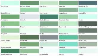 Green options paint colors pinterest color charts green