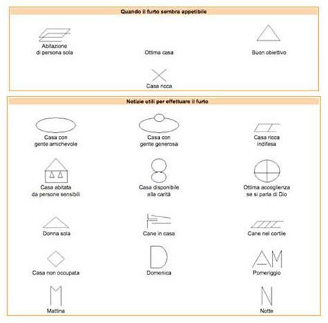 simboli ladri porte occhio ai segni su canelli e cassette delle lettere