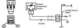 code 15 coolant temperature sensor circuit