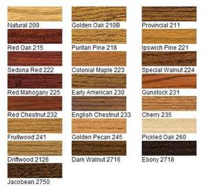 wood finish colors minwax wood finish