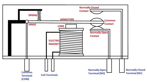 relay circuit diagram electromagnetic relay