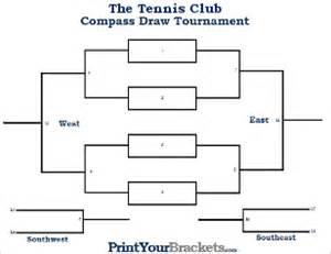 6 Team Draw Template by Compass Draw Tournament Brackets Printable Compass Draw
