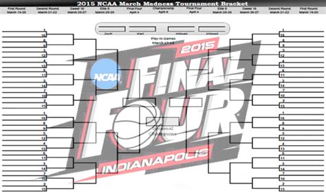 March Madness Bracket Sweepstakes - 2015 ncaa march madness bracket