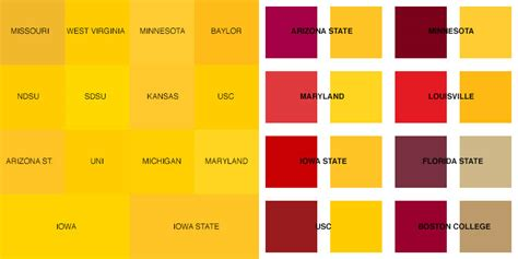 iowa state colors choosing trice yellow or classic gold kagavi