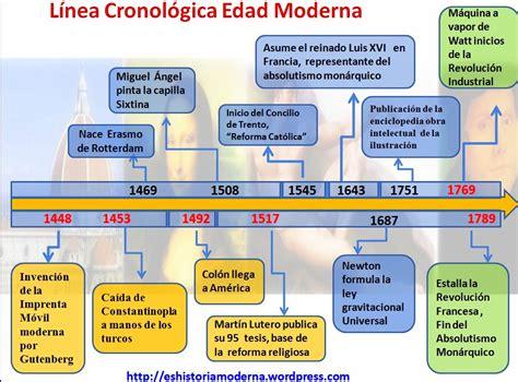 linea temporal de la edad moderna de la prehistoria a la edad moderna ppt la 201 poca moderna ense 241 anza de la historia moderna