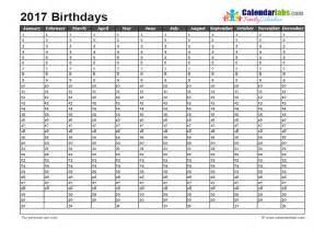 2017 Calendar Template by 2017 Birthday Calendar Template Free Printable Templates