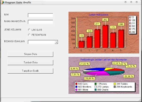 delphi grafik tutorial tutorial delphi 7 menilkan data pada diagram grafik