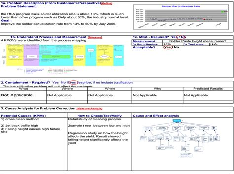 a3 report template excel related keywords a3 report