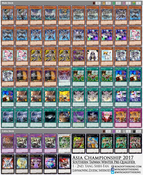 Yugioh Top Tier Decks 2017 28 Images 1 Yugioh