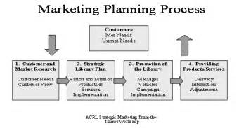 mission essential contractor services plan template marketing academic libraries in usa challenges and