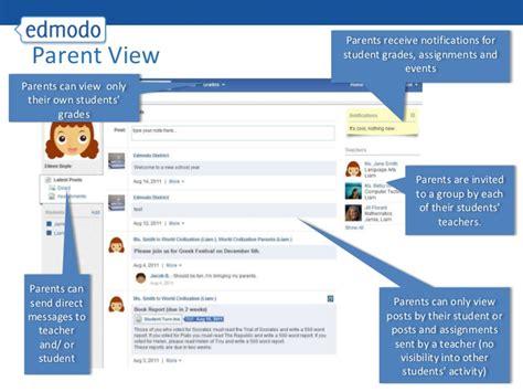 edmodo parent code edmodo teacher training presentation