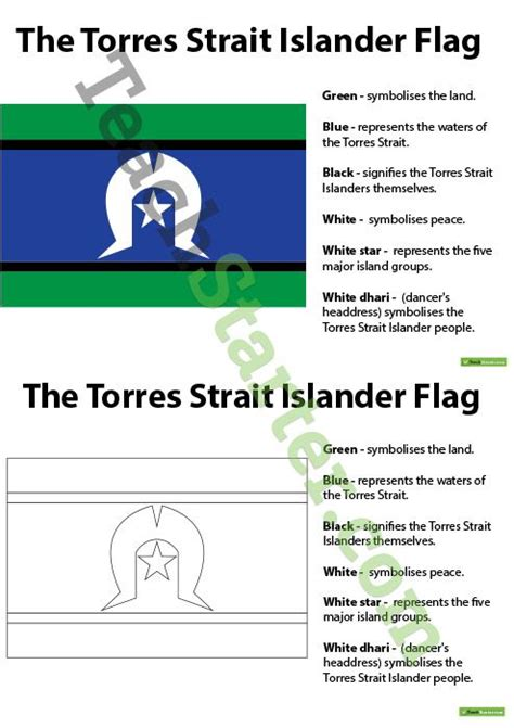 what does tsi stand for torres strait islander flag with explanation colour and
