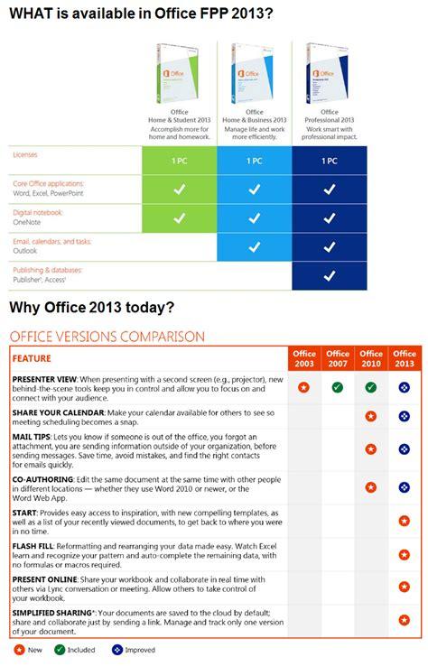 visio 2013 premium visio 2013 premium 28 images visio v 28 images ms