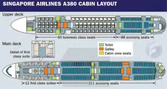 singapore airlines a380 airbus seating plan