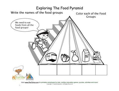 Food Pyramid Worksheet by Printable Color The Food Pyramid And Name The Food
