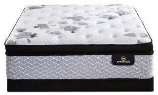 Best Canadian Mattress by Serta Canada 150 Pillow Top Luxury Firm
