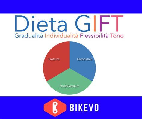 alimentazione gift dieta gift le basi bikevo