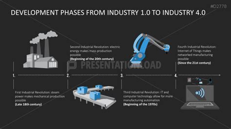 Powerpoint Templates Industrial Gallery Powerpoint Template And Layout Industrial Revolution Powerpoint Template