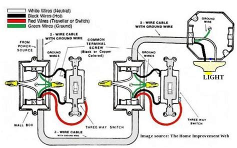 3 way switch wiring page 2 doityourself community
