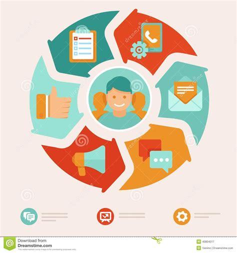 Target Gift Card Customer Service - vector flat customer service concept stock vector image 40804017
