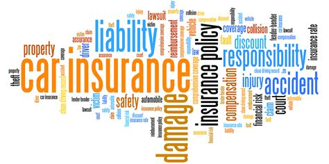 Online Auto Insurance Policy   Prime Auto Insurance