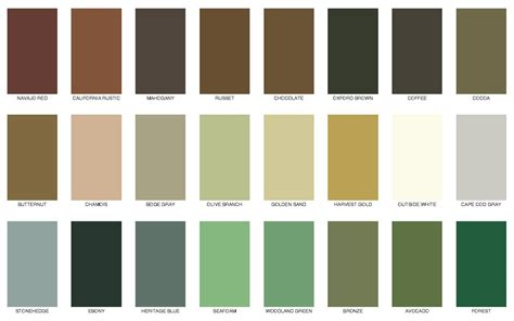 messmers decking stain solid color chart  house