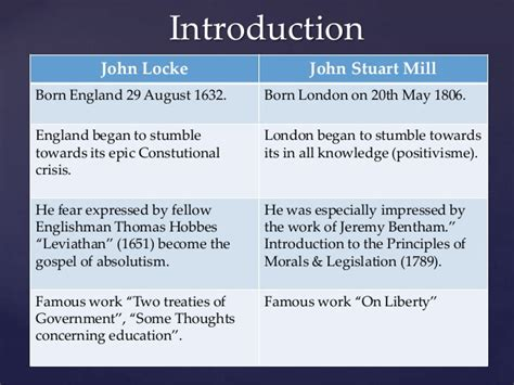 Rousseau Vs Machiavelli Essays by Locke And Hobbes Comparison Essay Template