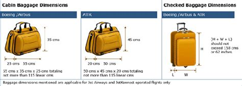 how many carry on bags allowed united what if my luggage weighs more than 15 kg in air travel