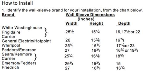 Kitchen Wall Cabinet Dimensions hvac how do i size a wall sleeve for a through the wall