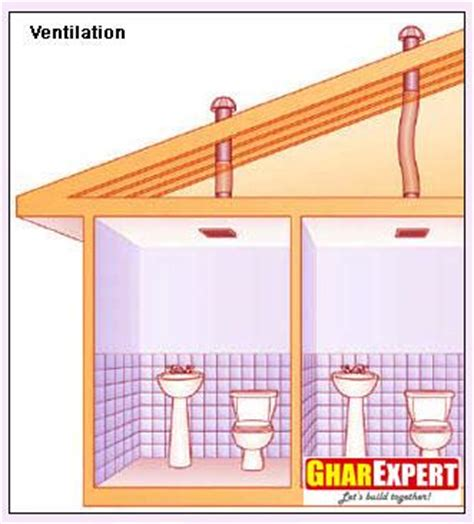 internal bathroom ventilation bathroom ventilation through roof gharexpert
