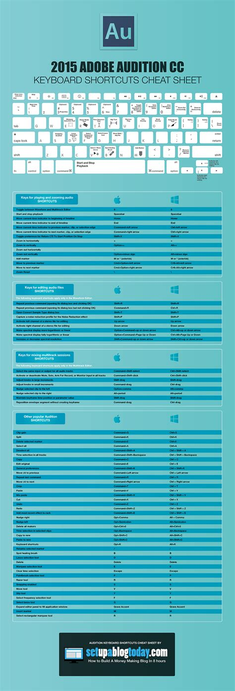 adobe photoshop cc for dummies for dummies computer tech books adobe cc keyboard shortcuts 2015 infographic
