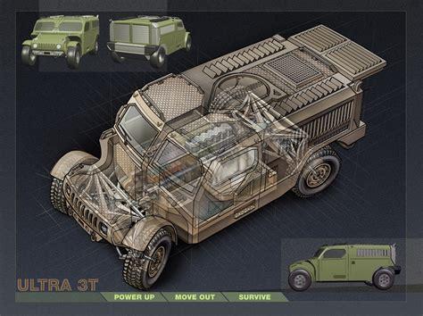 modern military modern military vehicles