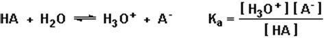 derive an expression for ionisation constant for