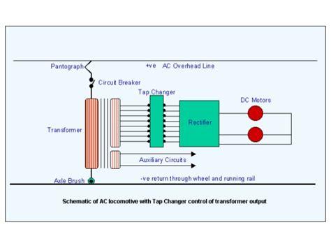 brake resistor working braking resistor principle 28 images 33016052 electric traction system dc dc converter