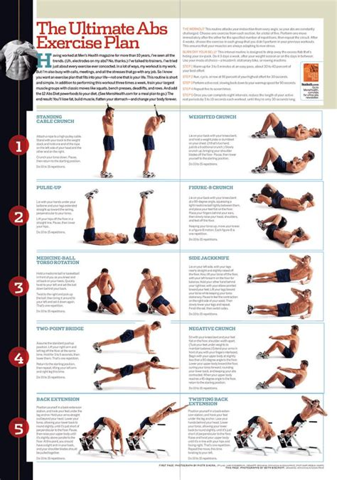 the ultimate ab workout for exercise routines and programs ab workout ultimate ab