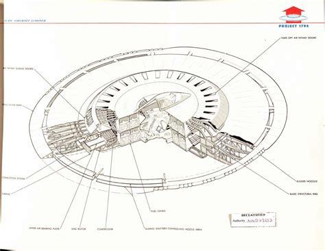volante design gli americani progettavano dischi volanti gi 224 negli anni 50