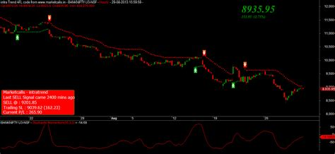 bank nifty future nifty and bank nifty september futures overview i