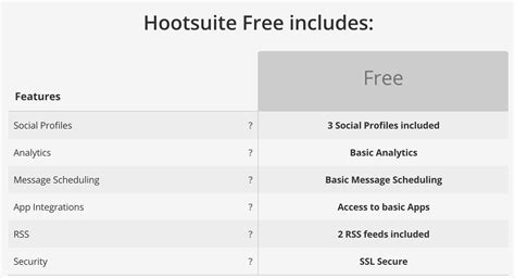 hootsuite workflow top and favorite free web apps to manage