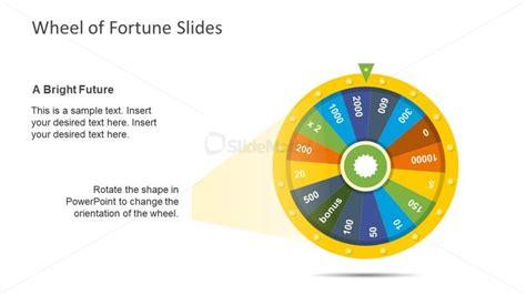 Editable Slide Of Fortune Of Wheel Slidemodel Wheel Of Fortune Template Ppt