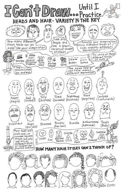 doodle drawing lesson plan features of the faces and figures
