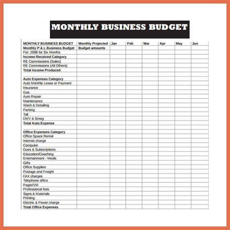 28 small business budget template best photos of