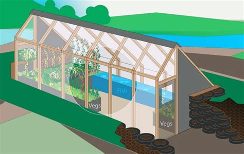 design concept green house 5 northern greenhouse exles for cold climates walden labs
