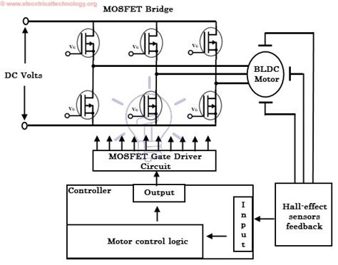 brushless motor controller wiring diagram wiring diagrams