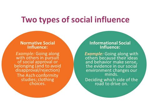 beworthfollowing how to be different and influence in a crowded social world books powerpoint 174 presentation by jim foley ppt