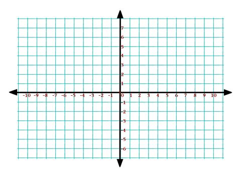 Coordinate Grid Template by Coordinate Grid 12 X 12 New Calendar Template Site