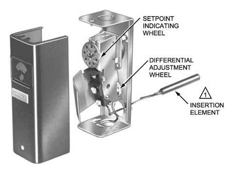 honeywell aquastat wiring diagram get free image